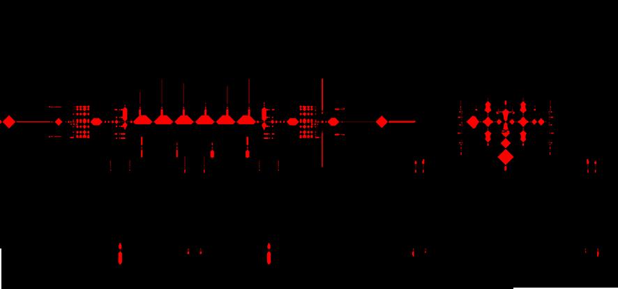 Schredder 1